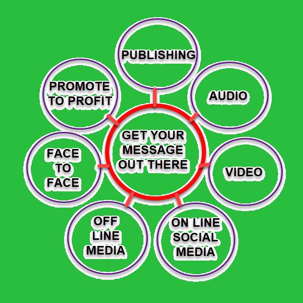 Digital Media Marketing 1